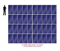 40pcs Solar modules 250W poly 60 cells 10KW